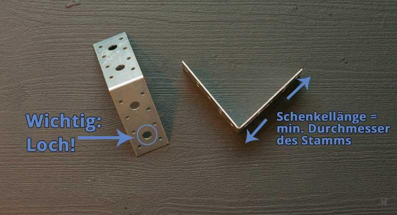 Winkelverbinder im Detail