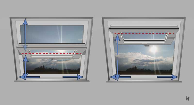 Dachfenster ausmessen