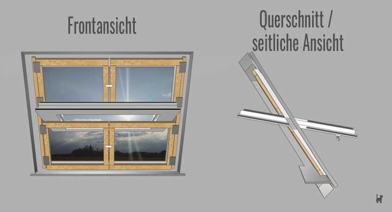 Schema der Dachfenstersicherung: frontal und von der Seite
